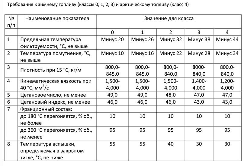 2-kak-proverit-kachestvo-solyarki-1.jpg